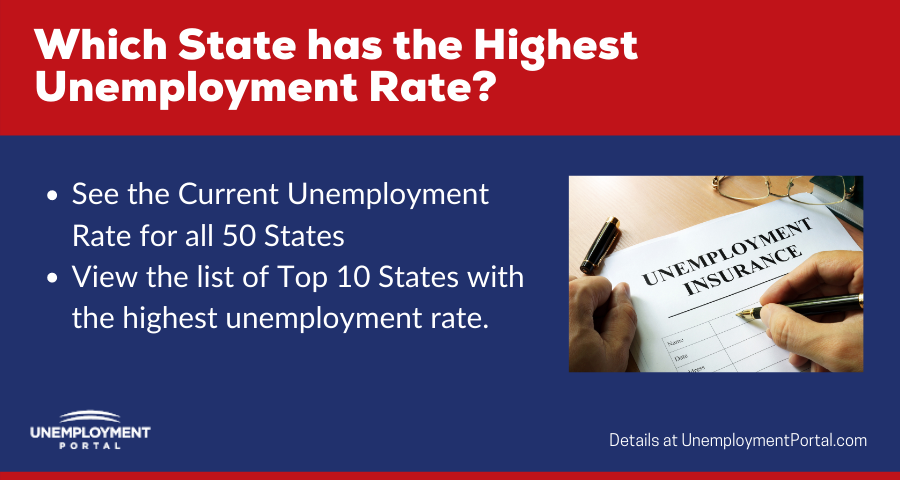 """Current unemployment rate for all 50 states"""