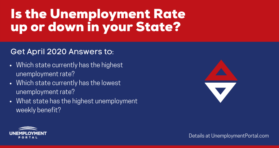 """Which state currently has the highest unemployment rate - April"""