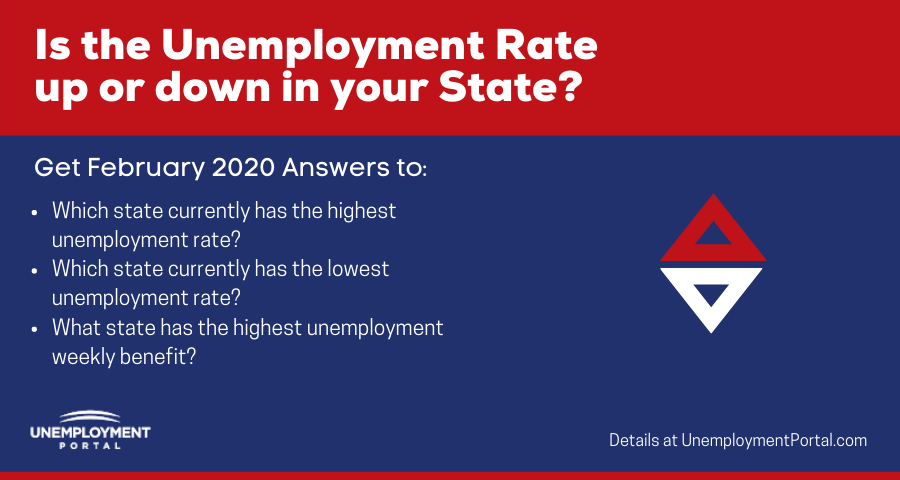 """""""Which state currently has the highest unemployment rate - February"""""""