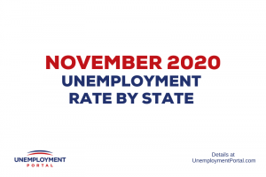 """""""Unemployment Rate by State November 2020"""""""