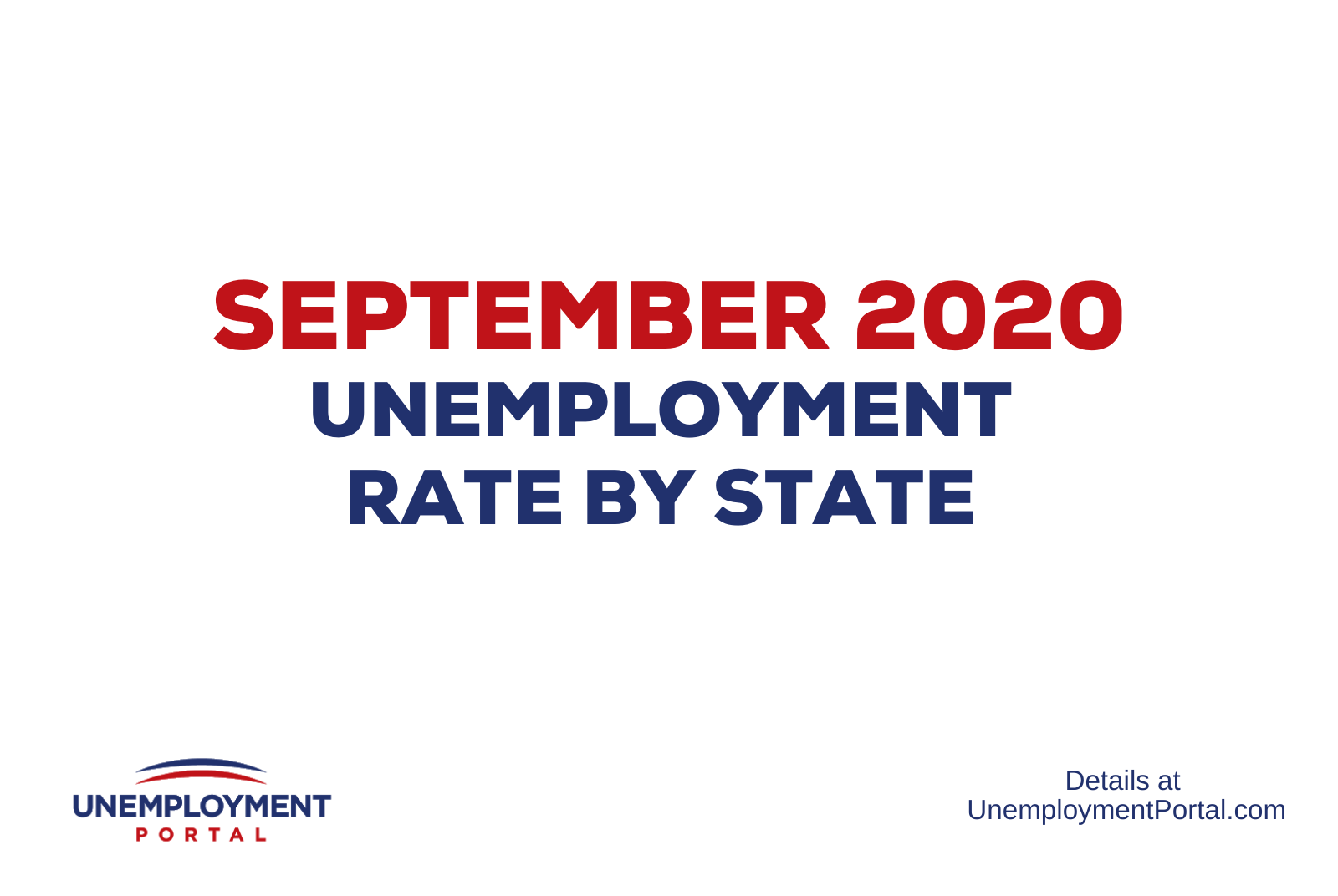 """""""Unemployment Rate by State September 2020"""""""