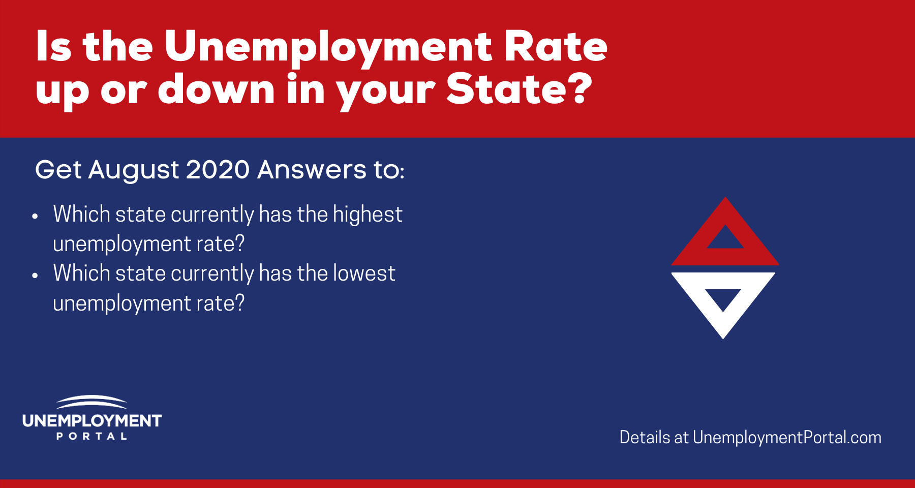"""""""Which state currently has the highest unemployment rate - August"""""""